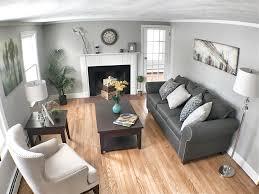 blog s u0026p properties llc