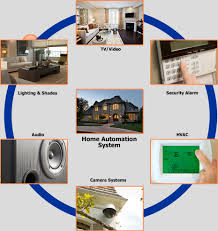 home automation home theater design and installation home