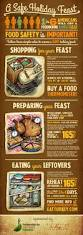foods at the first thanksgiving food safety tips for thanksgiving