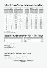 Conhecido Tabela espessura chapas_finas @RJ18