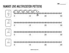 multiplication facts using number line youtube math
