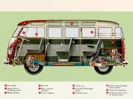 green volkswagen van volkswagen type 2 kombi van silodrome