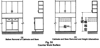 height kitchen cabinets above counter nrtradiant com