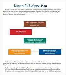 template business plan for non profit organization