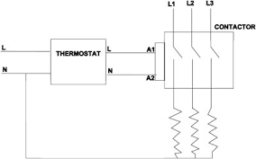 thermostat with contactor problem help tilersforums co uk