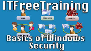 basics of windows security youtube