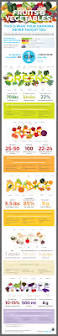 fruits and vegetables infographic this is what your grandma