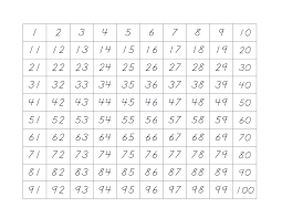 number french numbers 1 100 printable