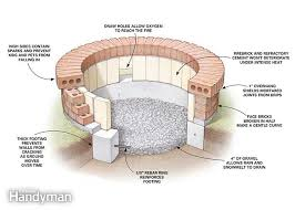 Brick Firepits Need Advice Pit Brick Work Mortar Splitting Concrete