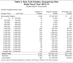 nys tax table new york s tax the for killing it empire center