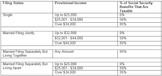 social security taxable worksheet worksheets