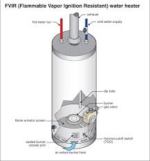 water heater will not light fvir flammable vapor ignition resistant water heaters the ashi