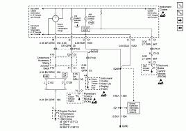 wiring diagram 2001 pontiac grand prix abs wiring diagram 2009
