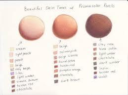 portraits mixing skin tones smore