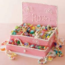 Making A Jewelry Box - how to make a jewelry box cake beading buds