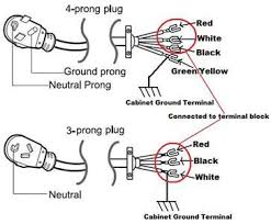 wiring diagram for 3 prong plug u2013 the wiring diagram u2013 readingrat net