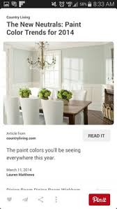 pin by yoly carpio on my color palette decor ideas pinterest