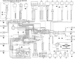 1998 softail wiring diagram 1998 wiring diagrams instruction
