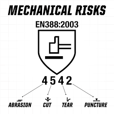 what you need to know about ce glove standards mechanix wear