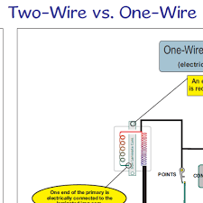 wiring diagram archives home of the pardue brothers