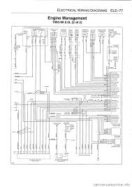 e36 engine diagram bmw e wiring diagram bmw image wiring diagram