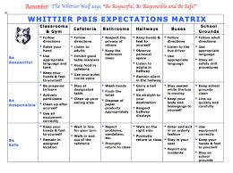 Hallway Pass Rules U0026 Parent Student Handbook U2022 Page Whittier