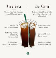 drink splash cold brew vs iced coffee 1912 pike