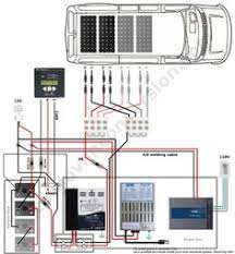 rv diagram solar wiring diagram camper van pinterest rv