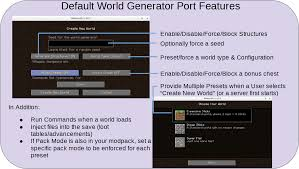 Minecraft Map Editor Overview Default World Generator Port Mods Projects