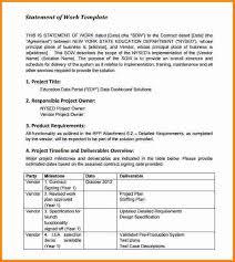 7 work statement sample sql print statement