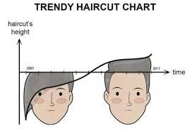 Haircut Meme - trendy haircut chart meme xyz