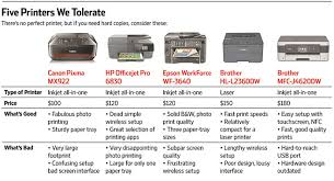 in search of a printer you won u0027t want to destroy wsj