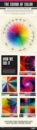 sounds that the most beautiful colors have infographic