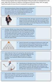 principles of management 2 0 2 flatworld