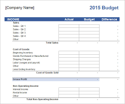 sample business budget template sample business budget 9 documents