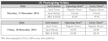 trading notification thanksgiving day bank in the us