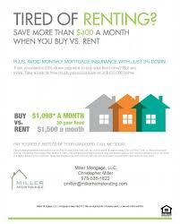 Estimating A Mortgage Payment by Miller Mortgage Linkedin