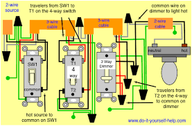 wiring diagram 4 way dimmer interiors pinterest html