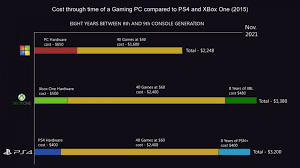 pc vs console 10 good reasons to choose a pc u2013 starico