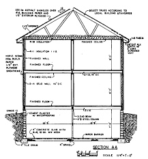 Small Colonial House Plans by 28 House Health Plan Gallery For Gt Lovell Section Narrow Pla Hahnow