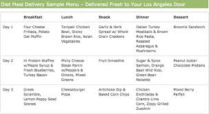 sample3day png 604 331 body pinterest food charts