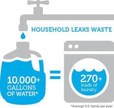 Kitchen Organization Chart Of A Large Hotel - start saving watersense us epa