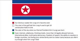 Korea Flag Image What The North Korean Flag Stands For Album On Imgur