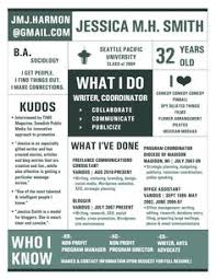 Copywriter Resume Sample by Cv For A Copywriter Certainly Different Infographic Cvs
