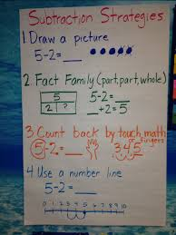 first grade subtraction strategies posters pinterest