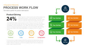 free process mapping best flow chart creator