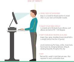 proper standing desk posture readysetstand standing desk posture osteopathic works
