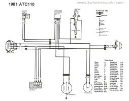1985 honda atc 70 wiring diagram wiring diagram and schematic design