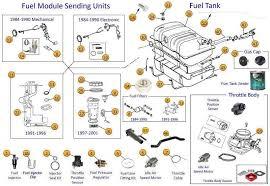 1992 jeep laredo parts jeep xj jeep fuel system parts morris 4x4 center