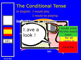 the future tenses in mfl spanish cas ppt video online download